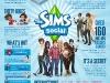 Infografik zu The Sims Social
